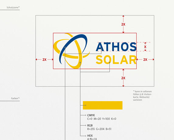 Athos Solar, Logo, Vermaßung