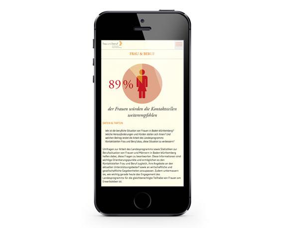 Communication Harmonists, Frau und Beruf, Website, mobile Ansicht